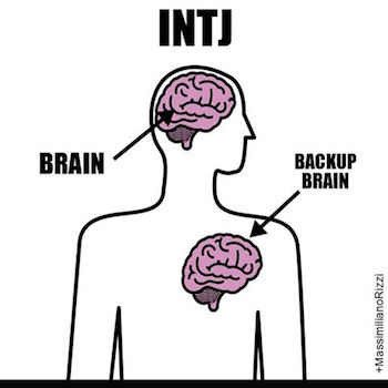 10 Tips for INTJ Personality Types: Traits, Careers